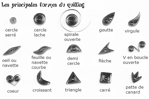 Formes quilling 2 1